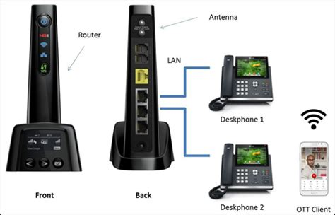 verizon one talk desk phone set up verizon lte internet and home phone desk phone