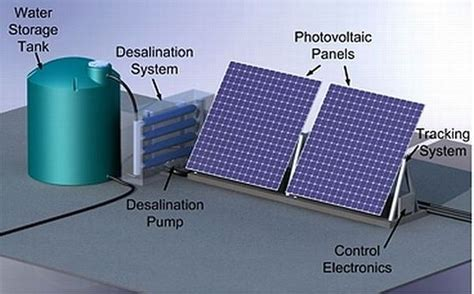 how to make a solar l at home products solar distillation system manufacturer