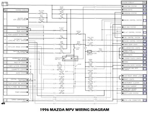 mazda 121 wiring diagram radio wiring diagram