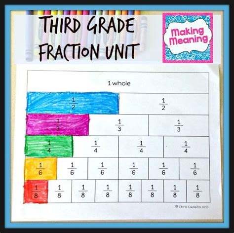 new year activities for third grade 1394 best images about math classroom ideas on