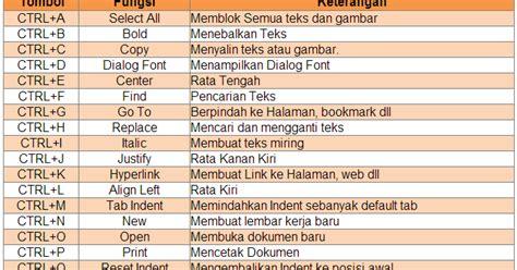 rumus membuat daftar isi di word tabel rumus shortcut key di ms word exist online