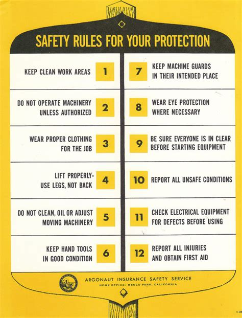 woodwork safety vintage safety poster safety for your protection