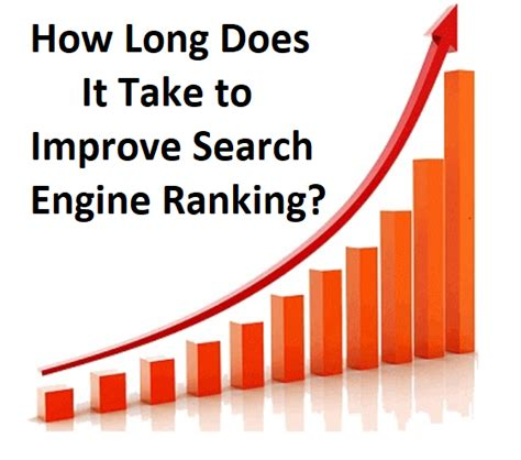 how long does it take to get my free credit report after i how long does it take to improve local search engine