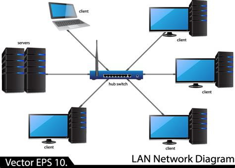 7 best images of local network diagram network floor