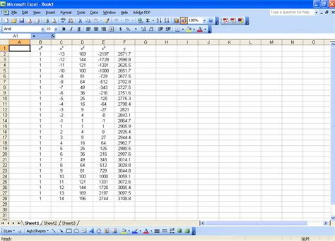 data analysis template excel advanced regression with microsoft excel chem lab