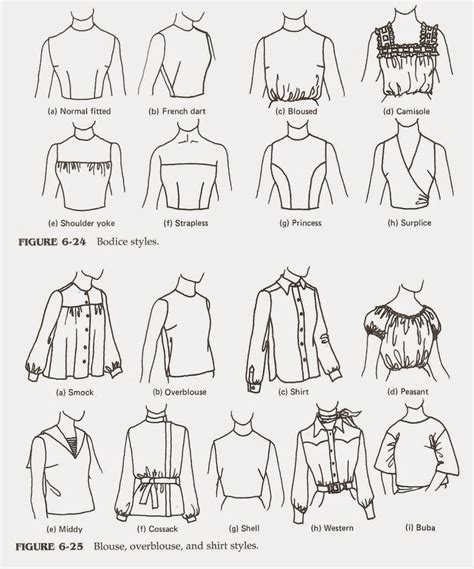 dress pattern names 17 best images about technical fashion drawing on