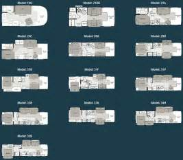 Class C Motorhome Floor Plans by Four Winds Class C Motorhome Floorplans