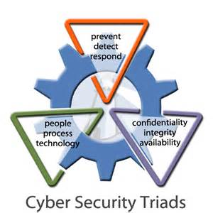Software Development Policy Template by It Security Policy Development Infosight