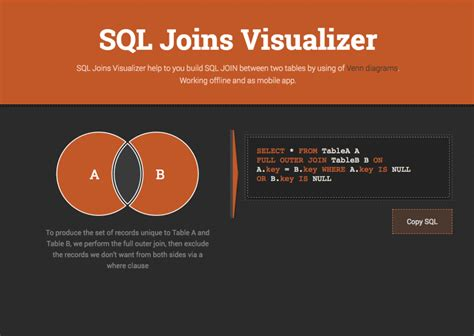 sql joins visualizer build sql join between two tables