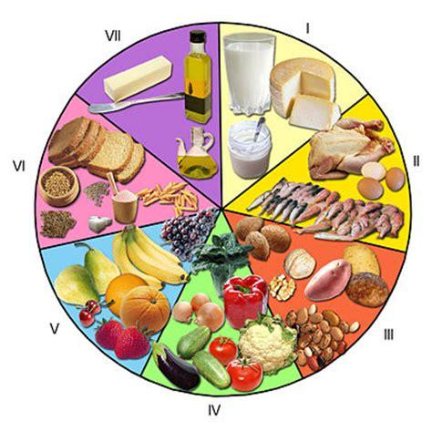 los alimentos no saludables 9 principios para una alimentacion saludable