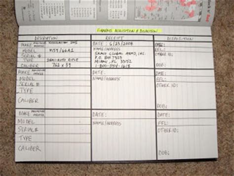 Be A Survivor Batf Bound Book Requirement And Getting C R Process Ffl Bound Book Template