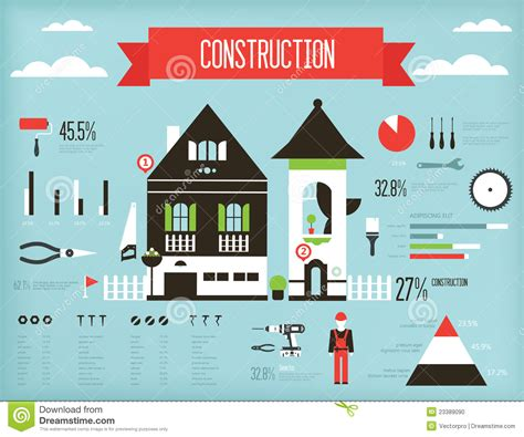 home construction costs considerations infographic construction infographic stock vector illustration of