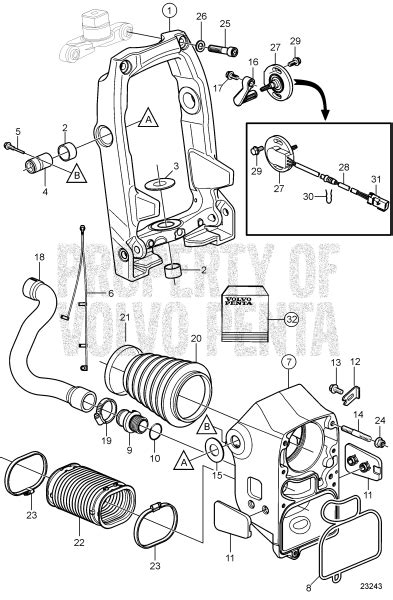 TO REMOVE THE MIDDLE PART OF THE BELLOW SYSTEM OF A VOLVO