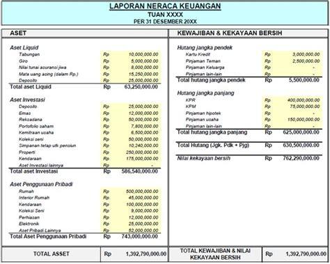 cara membuat laporan keuangan sederhana cara membuat laporan keuangan lengkap situs berita