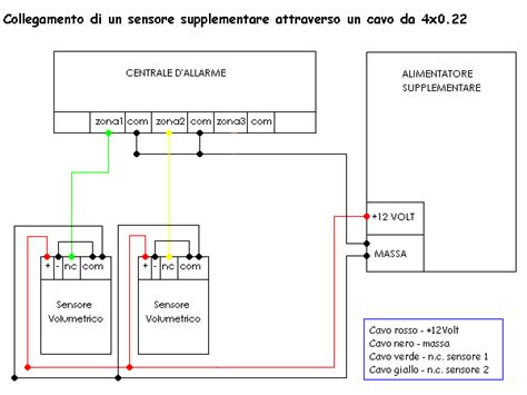 porte allarmate antifurto collegamenti tra sensori serie parallelo