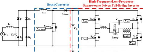 boost pfc inductor design boost inductor design for pfc 28 images previous two stage electronic ballast for hid ls a
