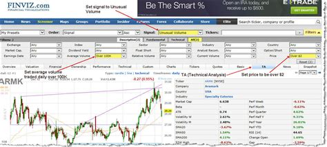 swing trading stocks simple swing trading strategy