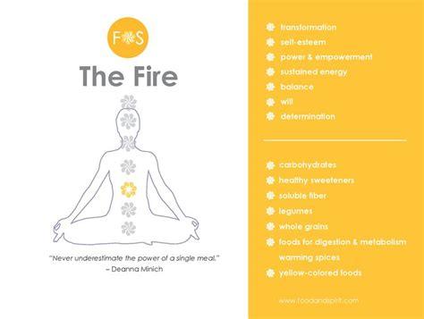Symptoms Of Detox Throat Chakra by 11 Best Free Stuff Images On Free Stuff