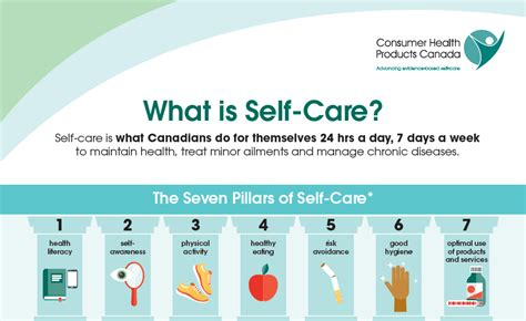 what is selves international self care day l l consulting
