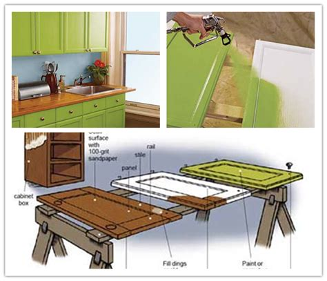 how to paint kitchen cabinets step by step 28 step by step kitchen cabinet learn how to draw