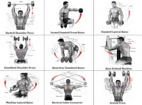 get ripped at home shoulder workout health articles