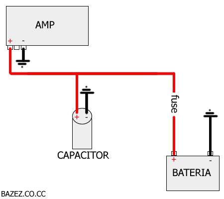capacitancia y capacitor es lo mismo 191 qu 233 es un capacitor y c 243 mo lo conecto bazez