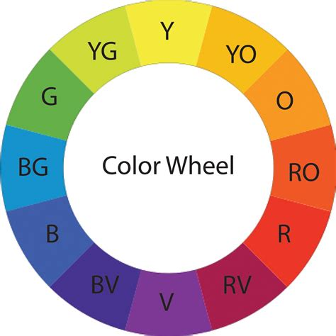 basic color wheel template digeny design basics color theory