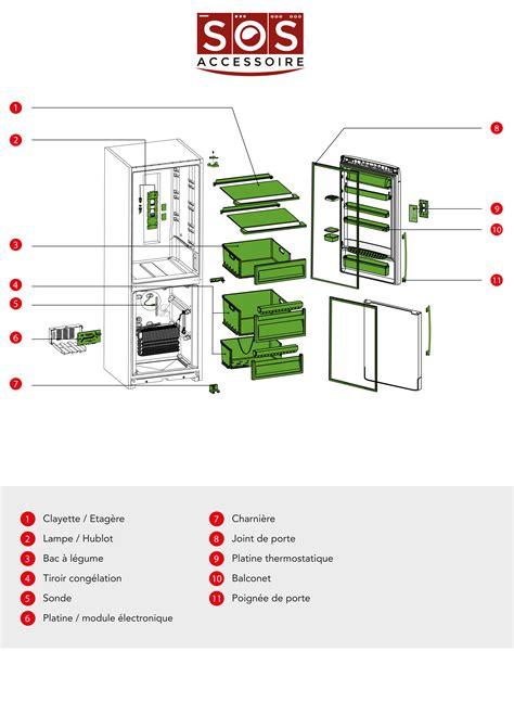 Refrigerateur Avec Tiroirs Congelation by Tiroir Panier Bac Cong 233 Lation Pour Frigo Cong 233 Lateur