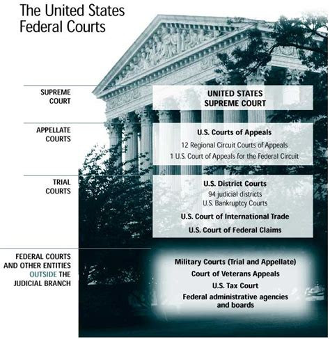 New Jersey Court System Search Identifying Federal State And Local Government Bodies Digital Media Project
