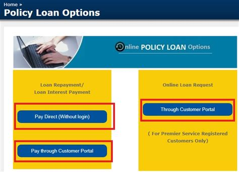 Application Letter For Loan Against Lic Policy How To Apply For Loan Against Lic Policy Emi Calculator