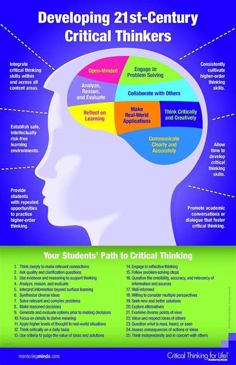 verb pattern contribute 21st century critical thinking skills ideas things for