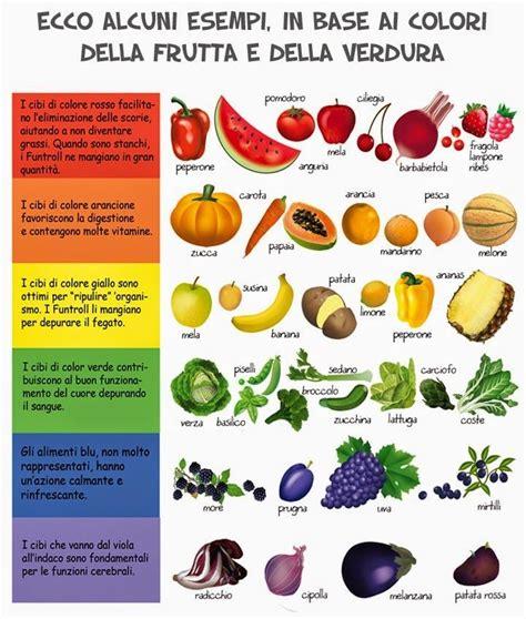alimenti benefici per la prostata 78 migliori idee su benefici della frutta su