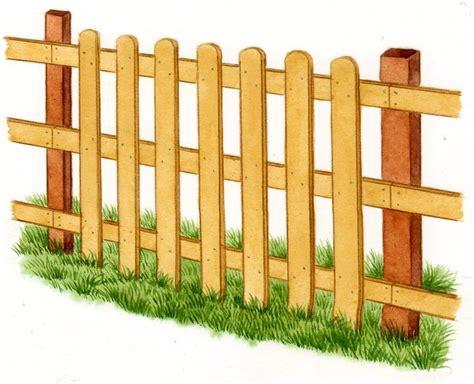 Faire Une Cloture En Bois by Installer Une Cl 244 Ture En Bois Pratique Fr