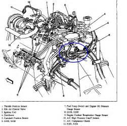 fuel won t shut 1998 silverado v8 5 7 truck forum