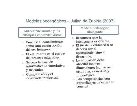 Diseño Curricular Por Competencias Julian De Zubiria Modelos Pedag 243 Gicos Exitosos En Universidades De Colombia Dra Pieda