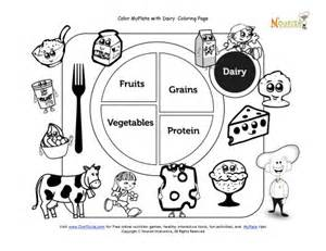 my plate coloring page printable my plate dairy coloring sheet