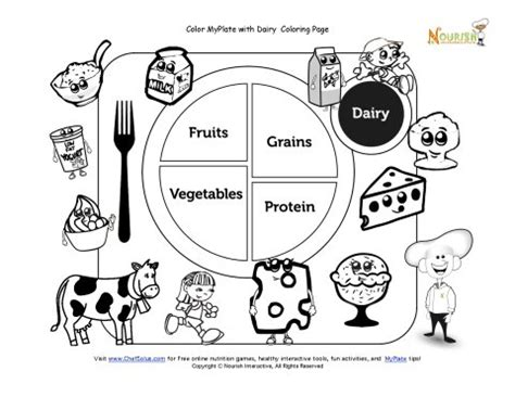 printable my plate dairy coloring sheet teaching kids