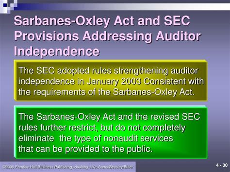sarbanes oxley act 2002 section 404 section 406 of the sarbanes oxley act 28 images