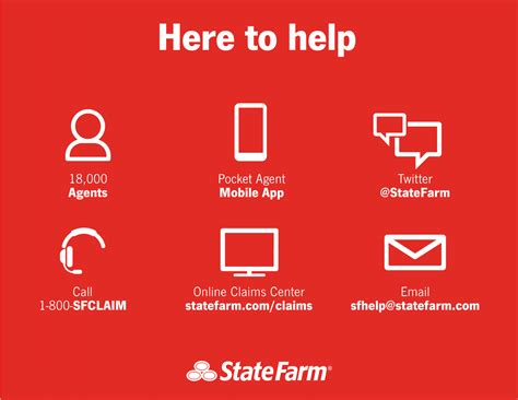 affected  irma state farm