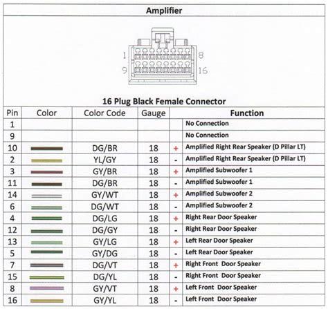 2014 ram radio wiring diagram 2014 ram light wiring mifinder co