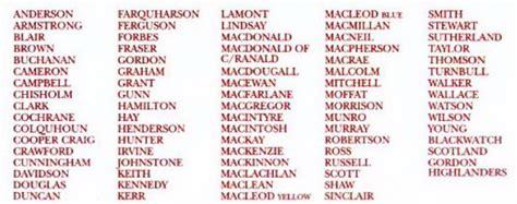 scottish names image gallery scottish names