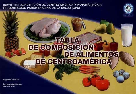 tabla de composicion de alimentos de centroamerica