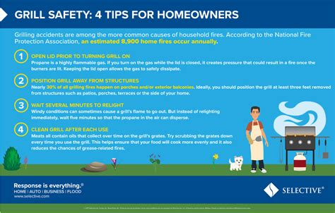 8 Tips For A by Grill Safety 4 Tips For Homeowners