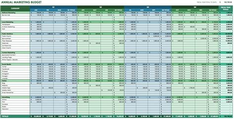 12 month budget template spreadsheet templates for numbers spreadsheet templates
