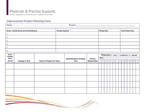 process improvement plan template school action plan
