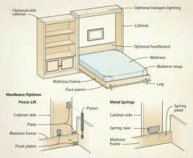 Murphy Bed Design Mechanism How To Make A Murphy Bed Pesquisa Design