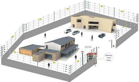 house perimeter house perimeter security electric fence energizer in