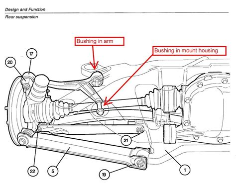volvo xc90 wiring diagrams volvo wiring diagrams and