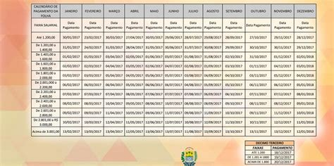 data pagamento primeira parcela 13 2016 tabela de pagamento da primeira parcela do 13 de 2016
