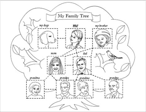 nicole s free coloring pages my family tree coloring page
